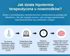 Encefalopatia niedotlenieniowo-niedokrwienna leczenie hipotermią